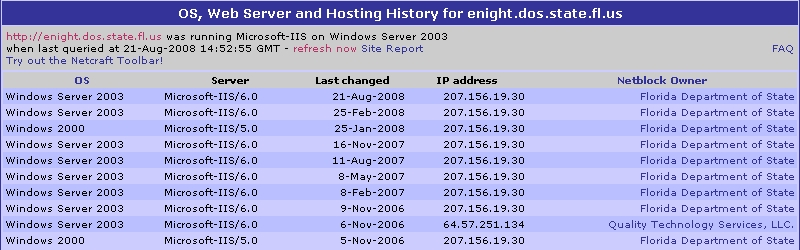 November 2006 - August 2008 IP tracking history for Florida's election night results server