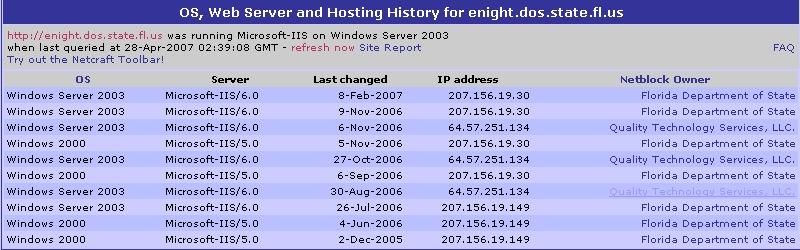 December 2005 - February 2007 IP tracking history for Florida's election night results server