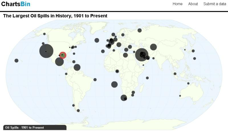 The Largest Oil Spills in History, 1901-Present